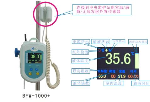 贝斯曼输液加温器BFW-1000+