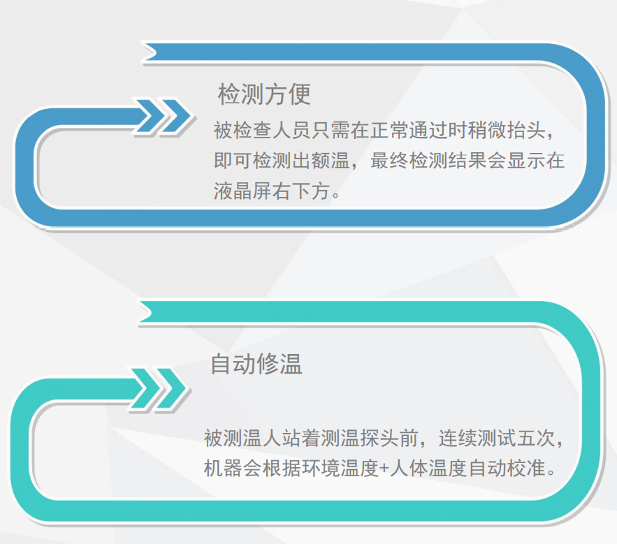 恒翊智慧 测温门 安检人体测温门 通过式检测门 TP-2020-6带安检 测温安检门