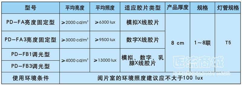 PD-FA3超薄型高亮度三联观片灯
